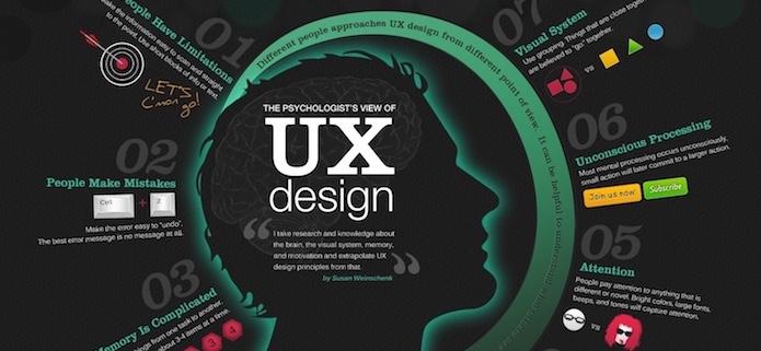 Ux infographic 3